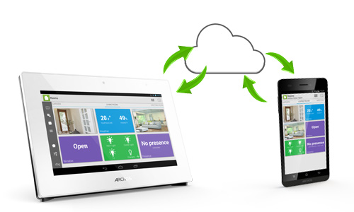 ARCHOS Smart Home - The Connected Home, simplified.