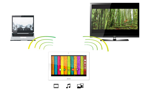 ARCHOS Smart Home - Your home media server