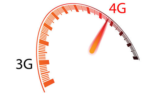 ARCHOS 70 Helium - 4G speeds on a tablet