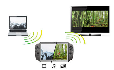 ARCHOS Gamepad - ARCHOS Media apps